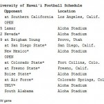 2012 University Of Hawaii Warrior Football Schedule Released!